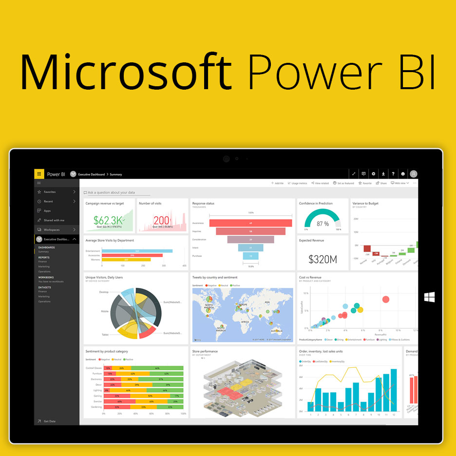 Microsoft Power Business Intelligence (BI) – Data Analysis